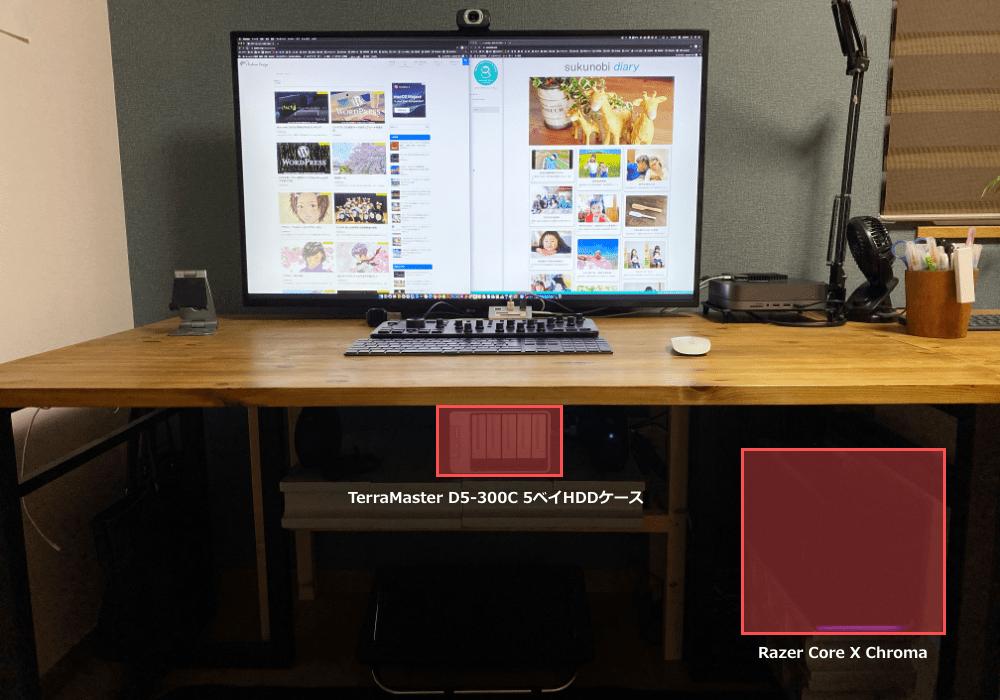 写真:Razer Core X ChromaとMac miniを接続したイメージ